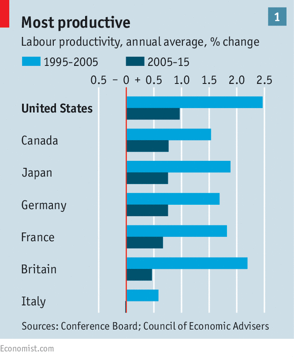 table-economist