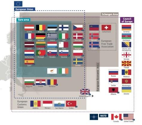 Europa astazi